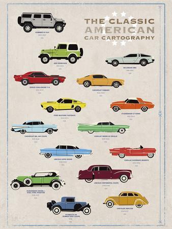 Car Cartography I