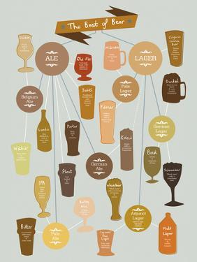 The Best of Beer by Clara Wells