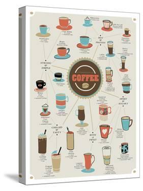 World of Coffee by Clara Wells