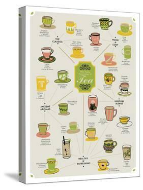 World of Tea by Clara Wells