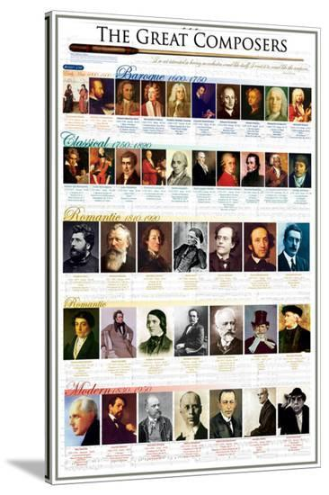Classical Composers--Stretched Canvas Print