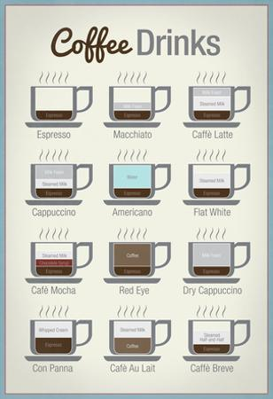 Coffee Drinks Art Print Poster