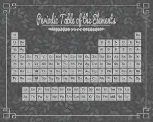 Periodic Table Gray and Teal Leaf Pattern Dark by Color Me Happy