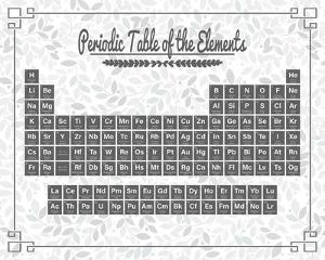Periodic Table Gray and Teal Leaf Pattern Light by Color Me Happy