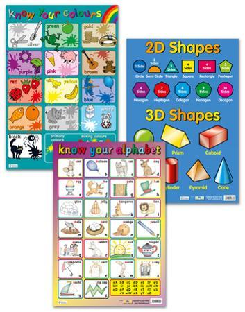 Colors, Shapes, and Alphabet Poster Set