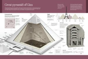 Computer Graphics About the Great Pyramid of Giza, in the Giza Valley and Built in the 2500 BC