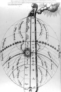 Construction of the Cosmos, from Robert Fludd's 'Utriusque Cosmi Historia', 1619
