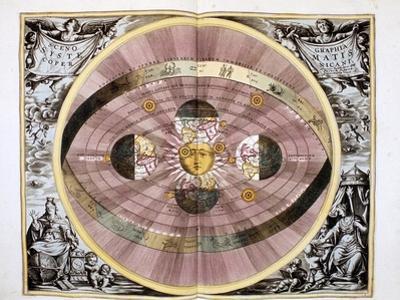 Copernican (Heliocentric/Sun-Centre) System of the Universe, 1708