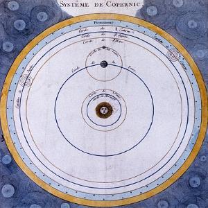 Copernican (Heliocentric/Sun-Centre) System of the Universe, 1761