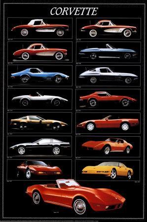 https://imgc.allpostersimages.com/img/posters/corvette-chart_u-L-E6QFZ0.jpg?p=0