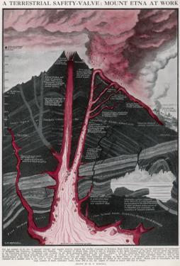 Cross Section of the Volcano, Mount Etna, 1910