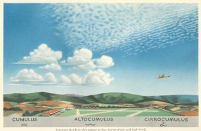 Cumulus, Altocumulus and Cirrocumulus Clouds