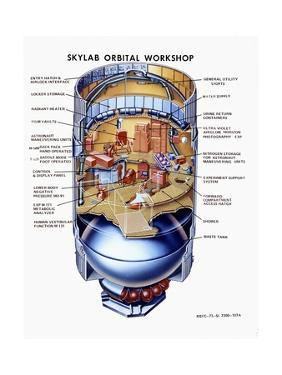 Cutaway View of Skylab, the First Earth Orbit Space Station