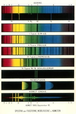 Space Spectra, Historical Diagram by Detlev Van Ravenswaay
