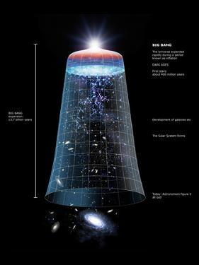 Universe Timeline, Artwork by Detlev Van Ravenswaay
