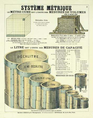 Systeme Metrique (The Metric System) by Deyrolle