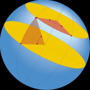 Diagram of Geographic Coordinate System of Earth