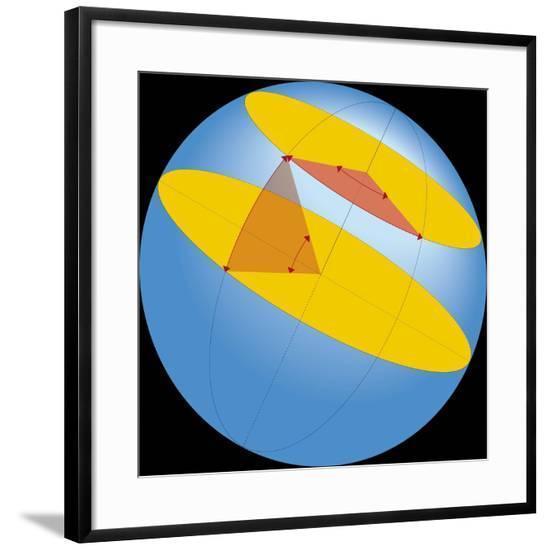 Diagram of Geographic Coordinate System of Earth--Framed Giclee Print