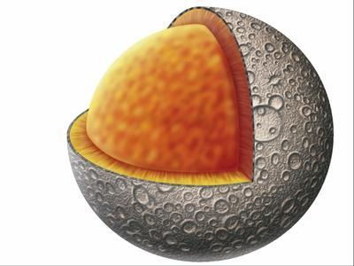 https://imgc.allpostersimages.com/img/posters/diagram-of-mercury-interior-structure-showing-crust-mantle-and-large-iron-core_u-L-PP3MQ10.jpg?artPerspective=n