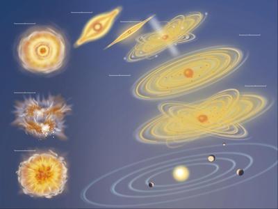 https://imgc.allpostersimages.com/img/posters/diagram-of-solar-system-formation_u-L-PP3K050.jpg?p=0