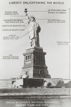 Diagram of Statue of Liberty
