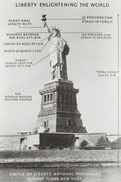 Diagram of Statue of Liberty