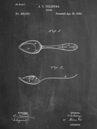 https://imgc.allpostersimages.com/img/posters/dinner-spoon-patent_u-L-PO4AEG0.jpg?p=0