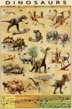 Dinosaurs by Species