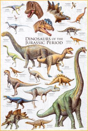 Dinosaur Posters at AllPosters.com