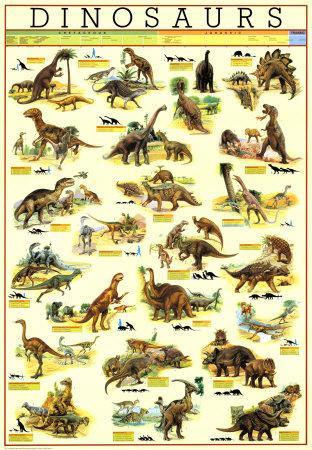 https://imgc.allpostersimages.com/img/posters/dinosaurs_u-L-E6QGZ0.jpg?artPerspective=n