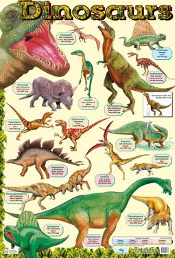 Dinosaur Posters Prints Paintings Amp Wall Art For Sale