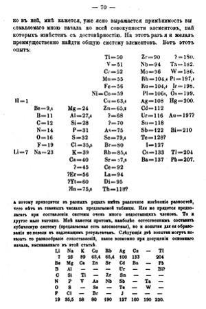 Mendeleyev's First Periodic Table of Elements, 1869 by Dmitri Mendeleev