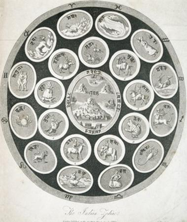 Early 19th-Century Print Depicting the Indian Zodiac