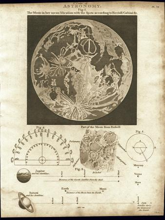 https://imgc.allpostersimages.com/img/posters/early-map-of-the-moon-1810_u-L-PZK6WD0.jpg?artPerspective=n