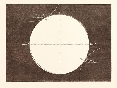 https://imgc.allpostersimages.com/img/posters/eclipse-of-the-sun-march-15-1858_u-L-PVU5R80.jpg?artPerspective=n