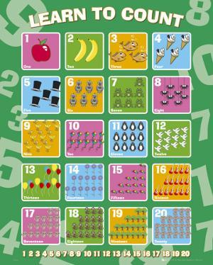 Educational - Counting