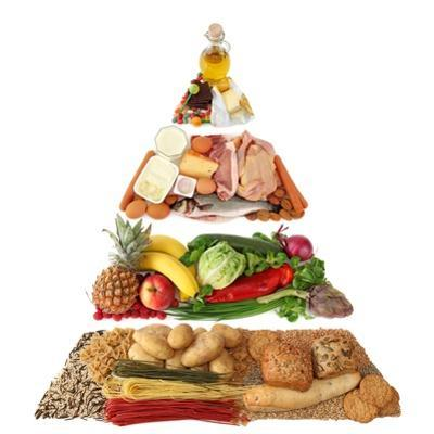 Food Pyramid by egal
