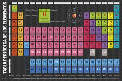 Elements Table-Spanish