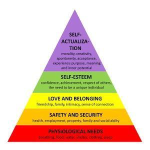 Maslow Pyramid by Elenarts
