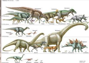 Dinosaur by Encyclopaedia Britannica
