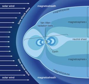 The Van Allen Radiation Belts Contained Within the Earth's Magnetosphere by Encyclopaedia Britannica