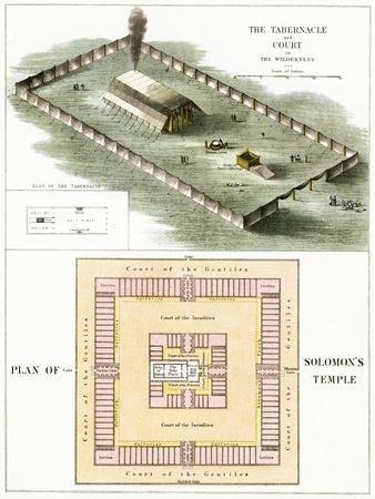 The Tabernacle and Plan of Solomon's Temple