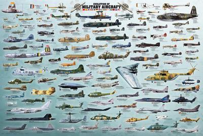 Evolution Military Aircraft