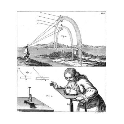 Explanation of Principles of Physics, 1725