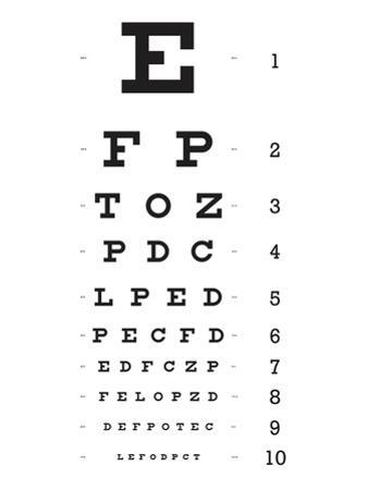 Eye Chart 10-Line Reference Poster