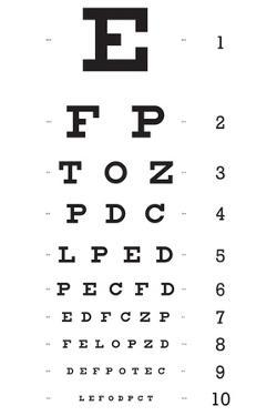 Eye Chart 10-Line Reference