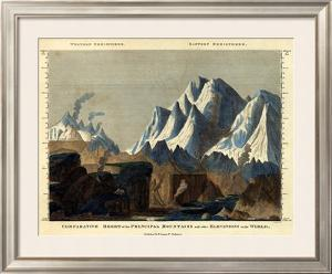 Comparative Height of the Principal Mountains in the World, c.1823 by Fielding Lucas