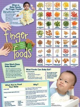 Finger Foods Poster