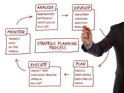Strategy Management Planning Process Flow Chart by Flynt
