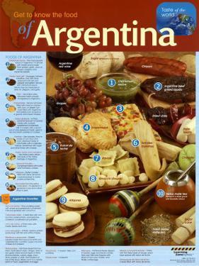 Food Of Argentina